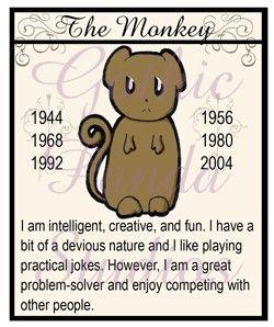 Year of the Monkey - Chinese Zodiac Badge. $4.00, via Etsy.