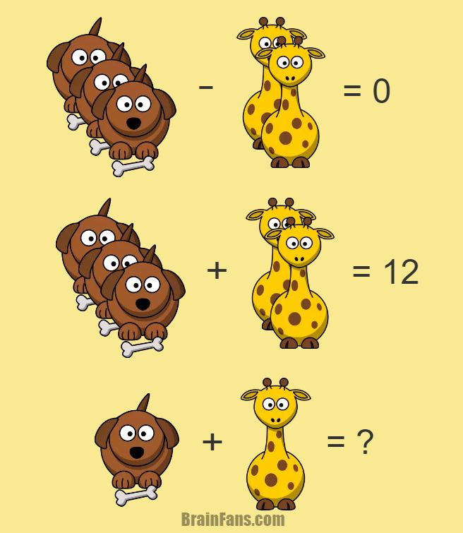 Brain teaser - Number And Math Puzzle - Puzzle with animals for genius - Solve this equation with animals - dog and giraffe. It's a basic math puzzle which is going to be easy peasy for you:)