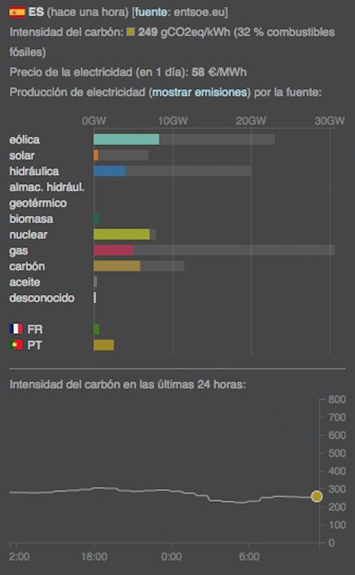 261 best Curiosidades images on Pinterest All alone, Aquaponics - new tabla periodica interactiva windows