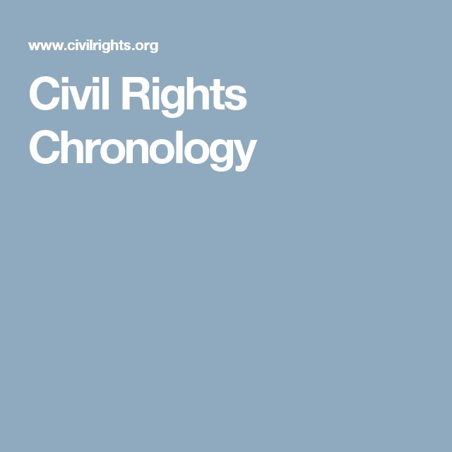 Civil Rights Chronology