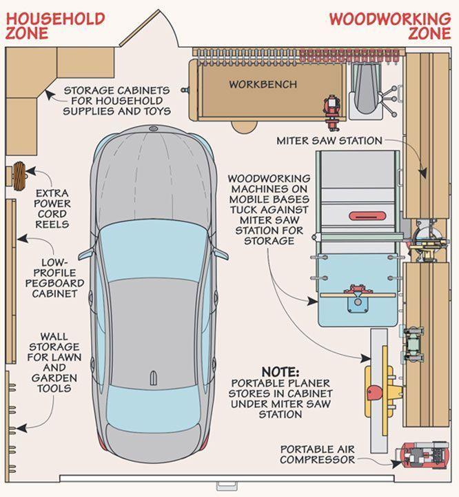 27 Best 3 Car Garage Plans Images On Pinterest Garage