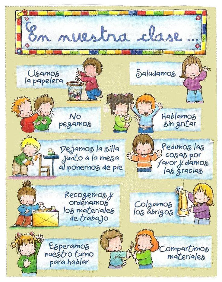 En un rincón de mi aula de Infantil: Normas del aula