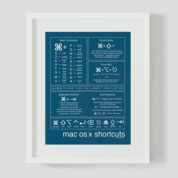 Mac Shortcuts Royal, $18, now featured on Fab.