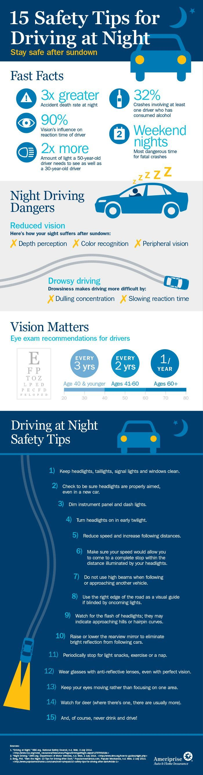 Safety tips for driving at night #homesafetytips