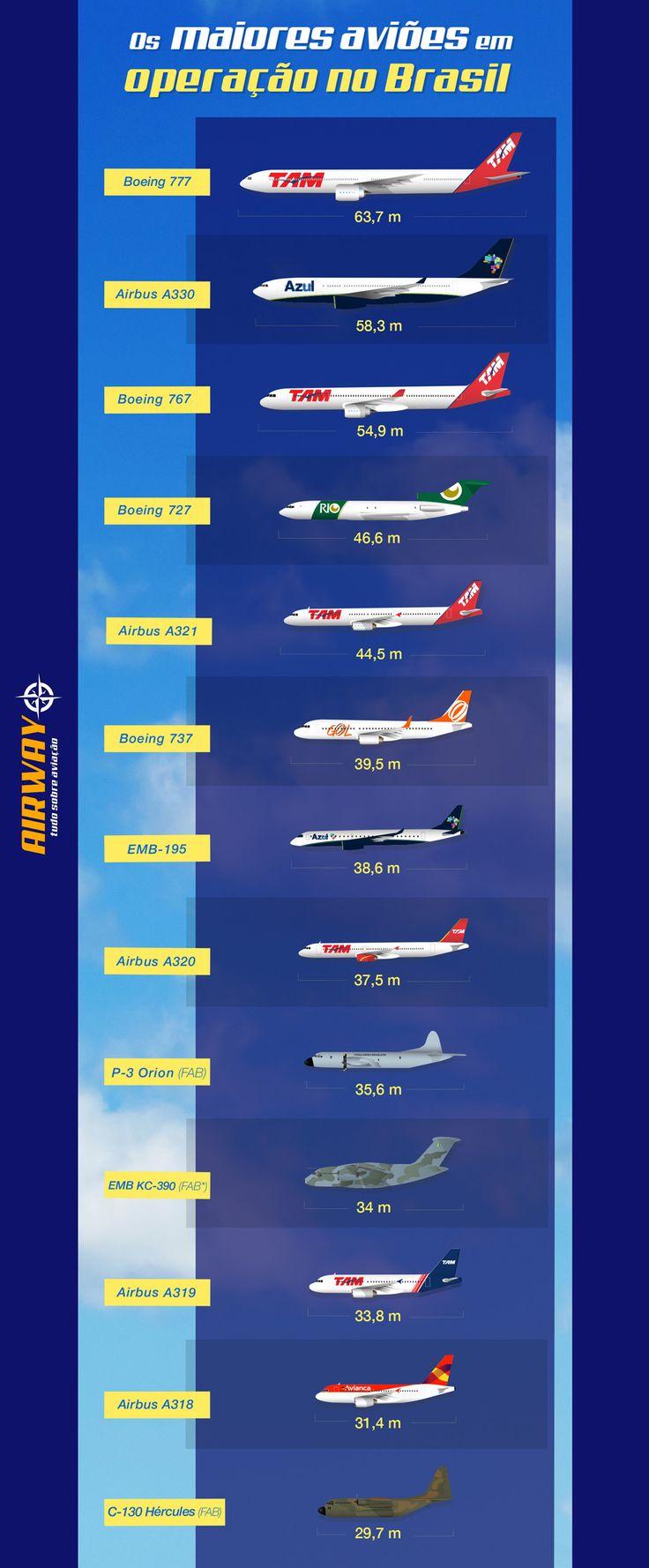 Até o final de 2015 vai entrar na lista do novo Airbus A350 da TAM. *O KC-390 deve ser concluído até o final de 2016 (Infográfico - Thiago Perotii)                                                                                                                                                                                 Mais