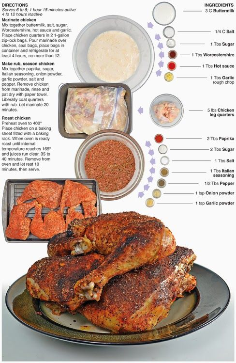 Printable version   I was shopping for groceries recently and I stumbled across chicken leg quarters for 98¢ a pound. I picked up a p...
