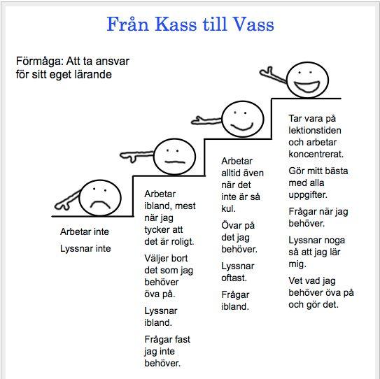Ta ansvar för lärande kass till vass | Hammarbyskolan