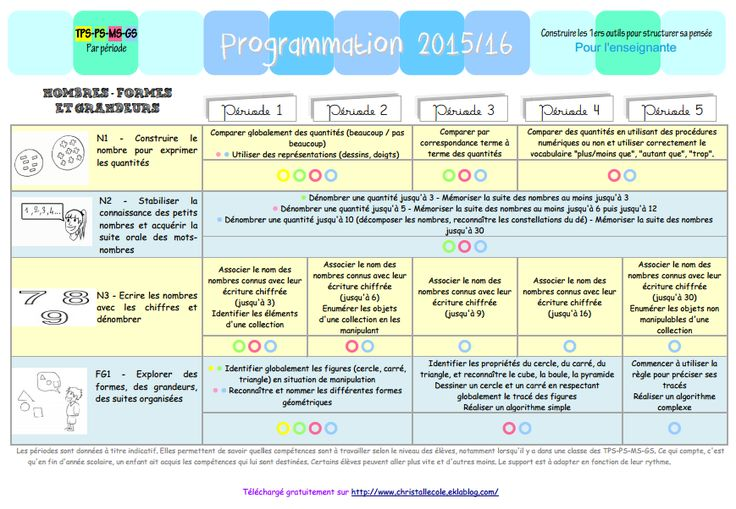 Programmations 2015-2016 cycle 1 (programmes 2015) ! - Christall'Ecole