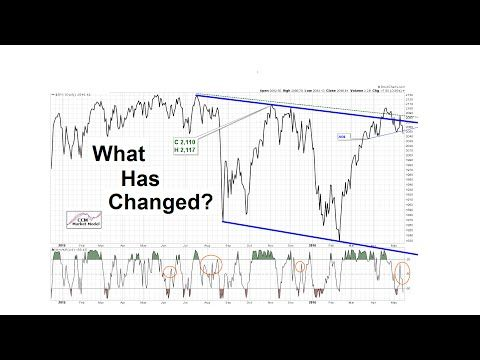 History Says A Big Move Is Coming For Stocks - spy   Seeking Alpha