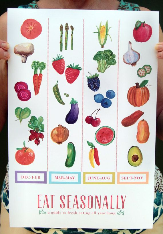Buy produce in season and save money!  ~ Eat Seasonally Poster//Art Print//Seasonal by StoneandFeatherPaper