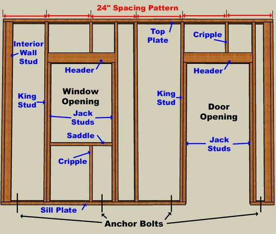 1000 Ideas About Underground Garage On Pinterest: 1000+ Ideas About Building A Garage On Pinterest