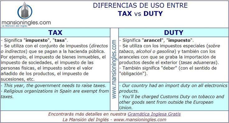 Diferencia en inglés entre Tax y Duty