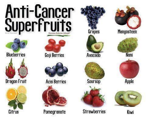 Super frutas anticancerígenas. (Gracias Ruth C.R.)