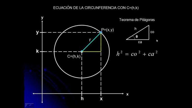 69 mejores im genes de circunferencia y c rculo en for Exterior a la circunferencia