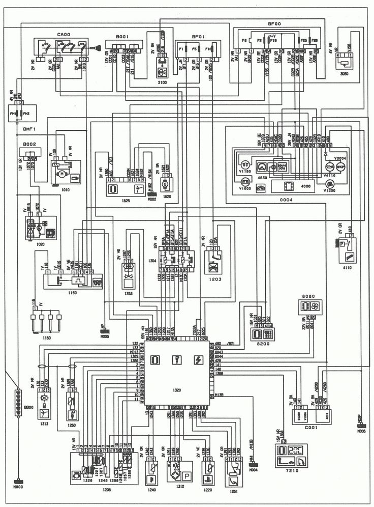 wiring diagram peugeot 406 hdi wiring harness boots