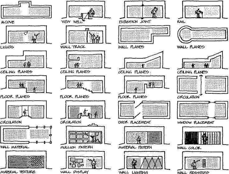 33 Best Images About Parti Diagrams On Pinterest