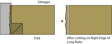 What Every Quilter Needs to Know about Rotary Cutting: Learn How to Rotary Cut Your Fabric