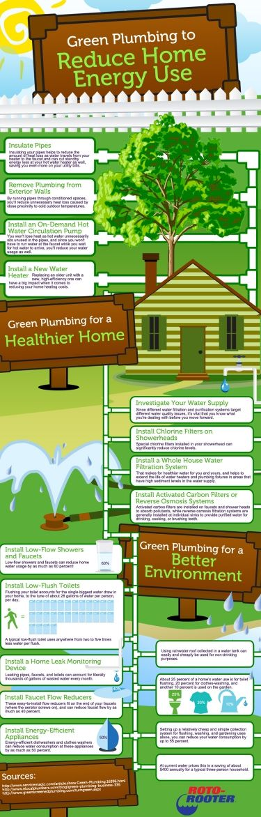 Green Plumbing Tips from Roto-Rooter - Reduce Home Energy Use