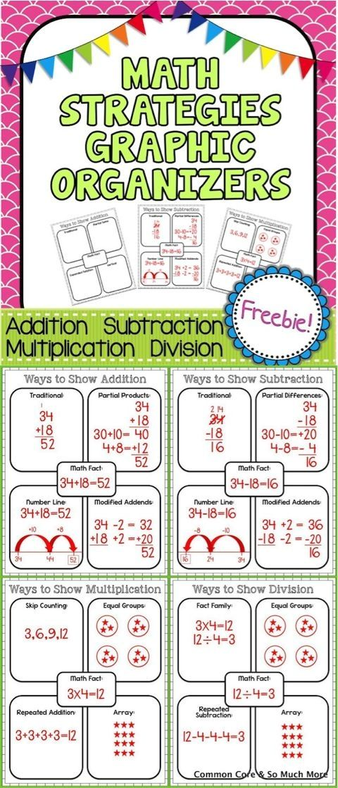 Math Graphic Organizers FREEBIE by roxie