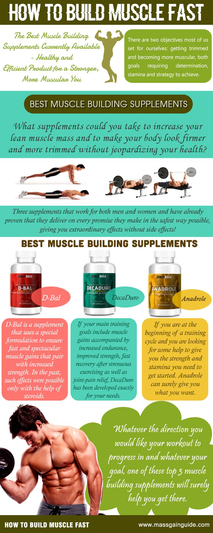 According to research, muscle building helps to improve balance, reduce chances of falling, improve blood sugar levels, and improve mental health and sleep. Furthermore, it helps to burn calories, even after the workout is done. Apart from strength training exercises, many practitioners are incorporating Best Muscle Building Supplements in their fitness program. Supplementation is designed to reduce muscle degeneration to allow for greater muscle growth, as well as improve muscle recovery.