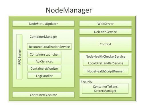 Node-Manager-Diagram-Small