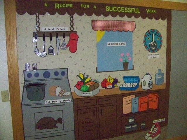 "Title of Bulletin Board: A Recipe for a Successful Year    Category: Beginning of School    Suggested Grade Level: K-8    Materials: Construction paper, markers, scissors, rulers, wallpaper scraps, images from google.    Description:    ""A Recipe for a Successful Year"" is a bulletin board designed to get students thinking about being a good student and having a positive, productive year."