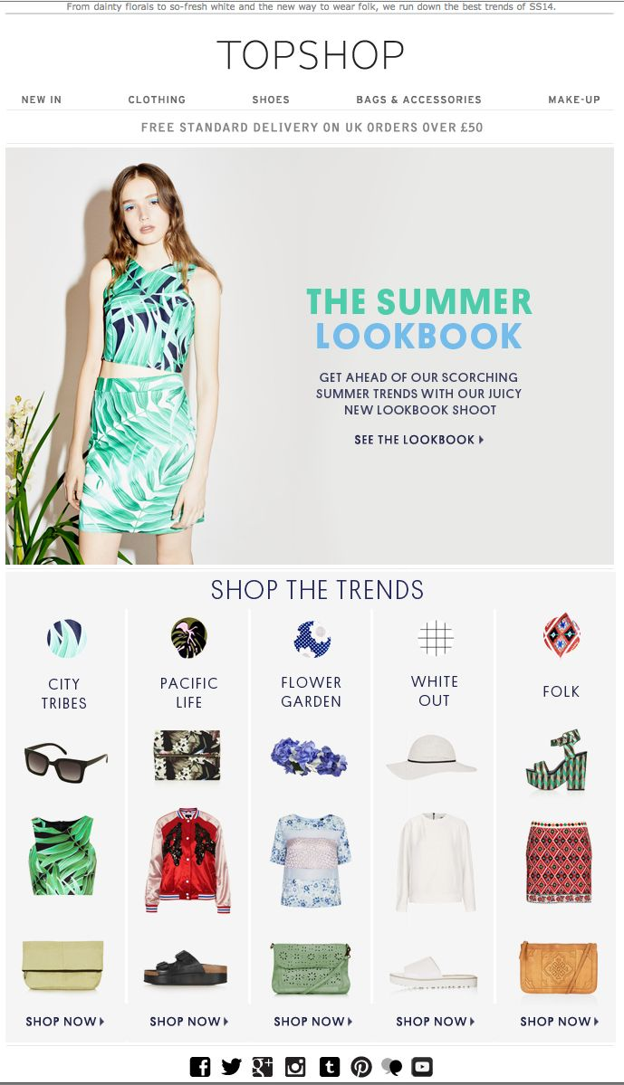 topshop marketing mix This report aims to define and research into the fast fashion brand, topshop  throughout this report i will look at topshops marketing mix and in.