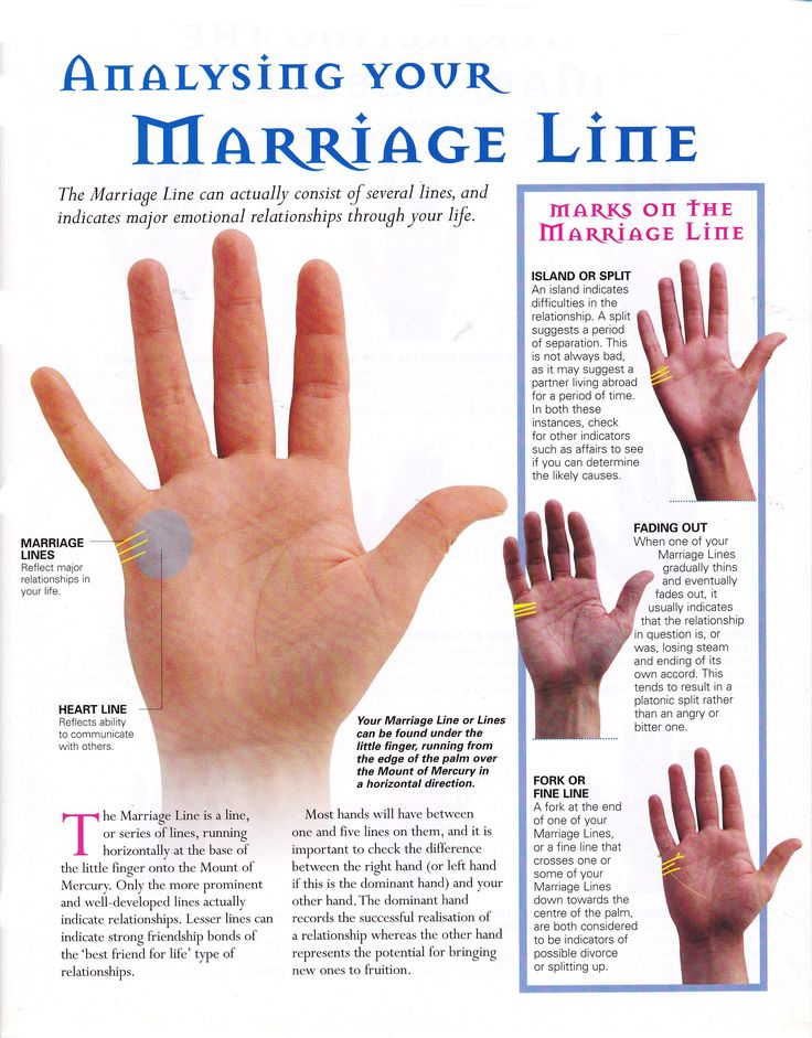 Divination:  #Palmistry ~ Analyzing Your Marriage Line.