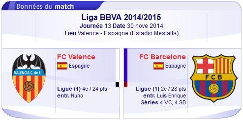 liga bbva regarder valence vs fc barcelone en direct streaming sur bein sport le 30 11 2014. Black Bedroom Furniture Sets. Home Design Ideas