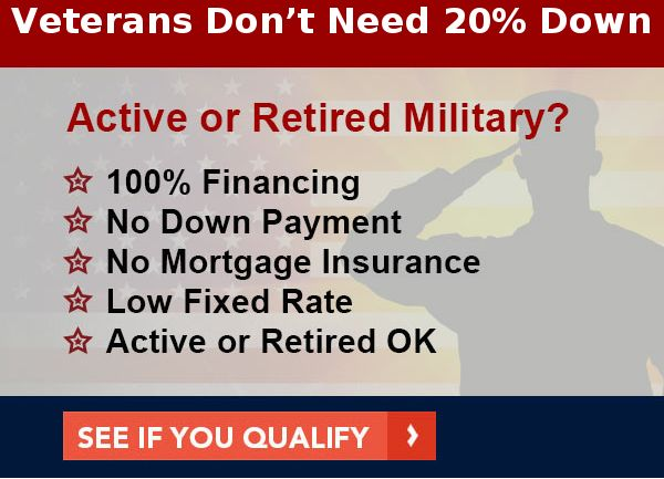 Credit Score Needed For Veterans Home Loan