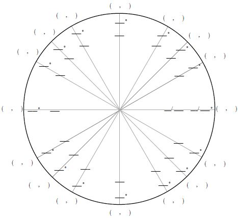 Best 25+ Blank Unit Circle Ideas Only On Pinterest | Write Source