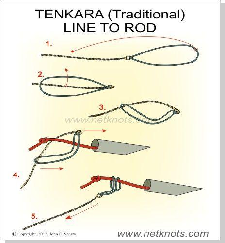 tenkara fly fishing | Traditional Tenkara Line to Rod Knot