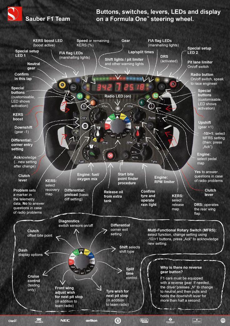 Formule 1 stuurtje