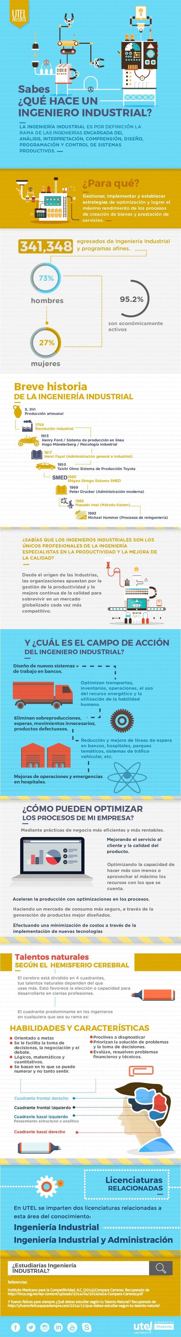 Conoce todo lo que necesitas saber sobre la Ingeniería Industrial. #UniversidadUTEL #Infographic