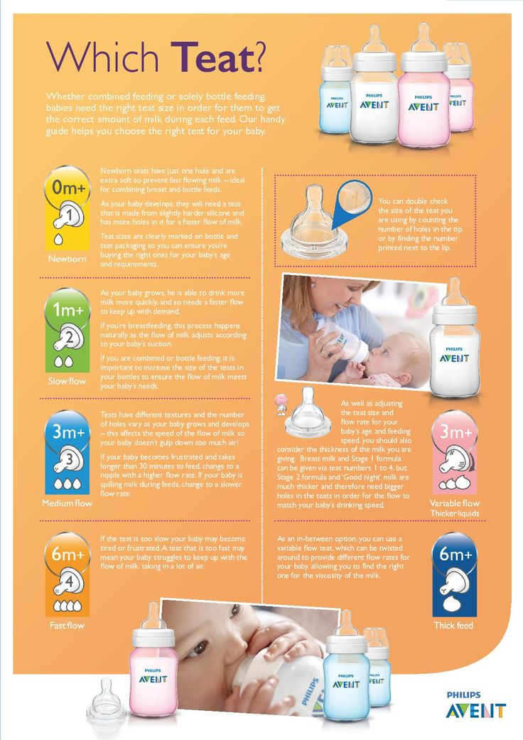 Finding the best teat for you and your baby