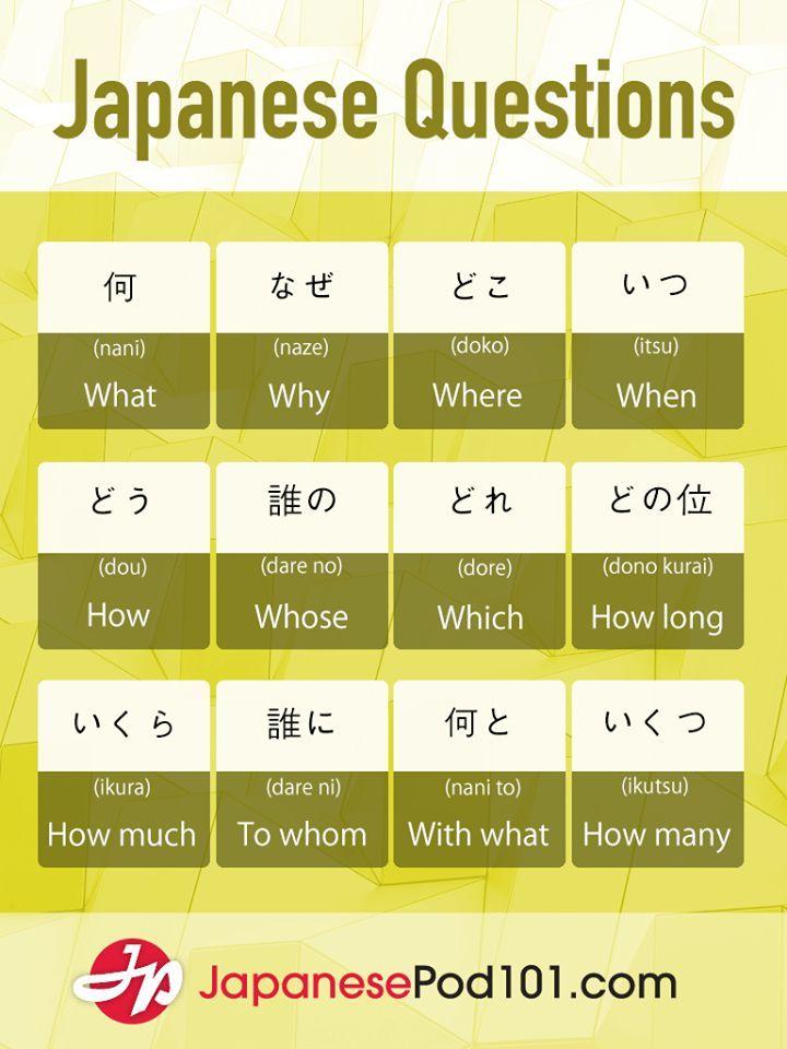 147 best Learn Japanese Beginner Phrases Articles for Free ...