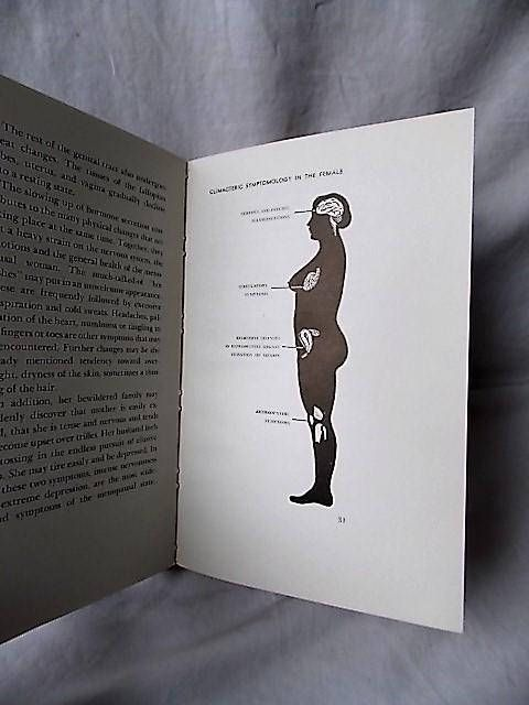 Sex After Forty by Lewin & Gilmore 1952 Medical Research