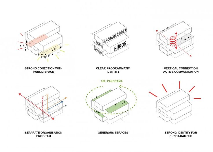 Multi-Functional Headquarters of EDEL AG Competition Entry (11) / #diagram #graphic #architecture #illustration #drawing