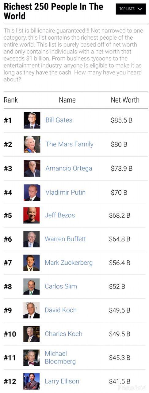Luxurydotcom3 Rich.com — Billionaires galore @pinterestbillionaire