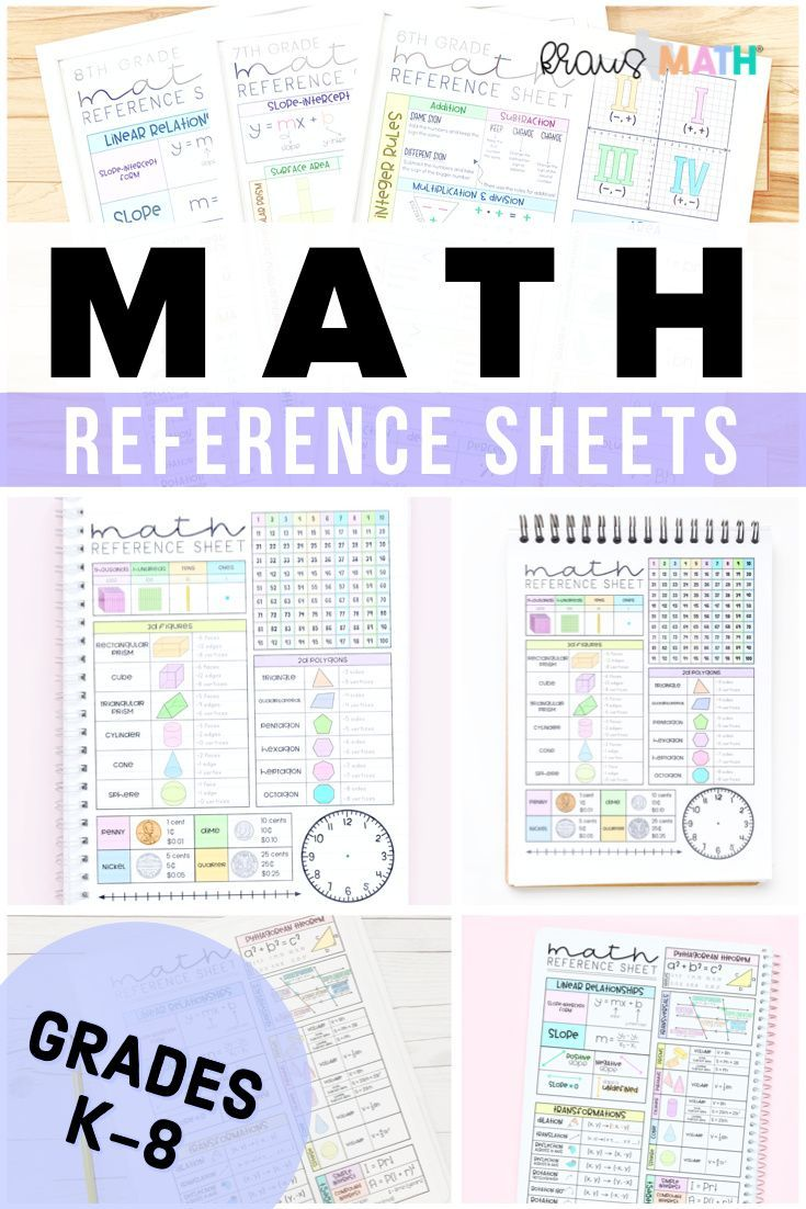 Divisibility Rules Reference Sheet Poster Kraus Math In 2021 Fun Math Worksheets Math Facts Math Reference Sheet