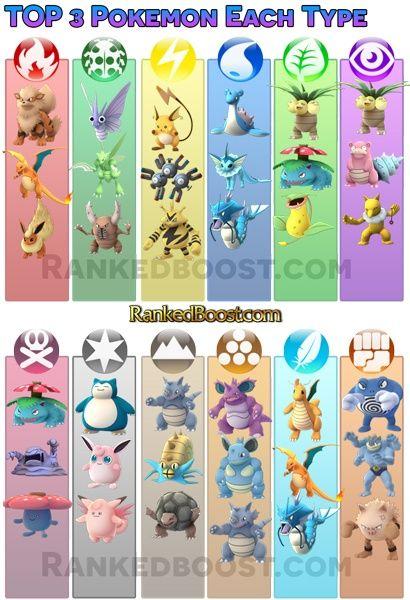 Pokemon-Go-Best-Pokemon. Pokemon Go - Get Pokecoins http://ibourl.com/33ao
