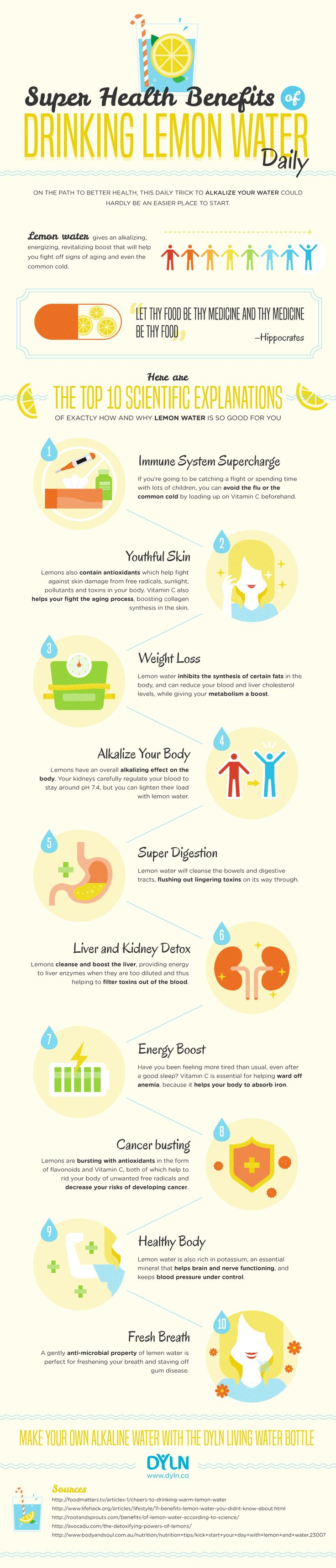 Health Benefits of Lemon Water. http://www.dyln.co/blogs/y-blog/84587779-super-health-benefits-of-drinking-lemon-water  healthy living, natural remedies.