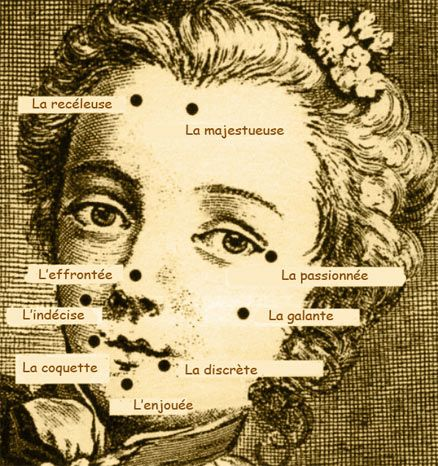 """A diagram labeled in French, showing what the position of a """"mouche"""" or beauty mark signified in the 18th century."""