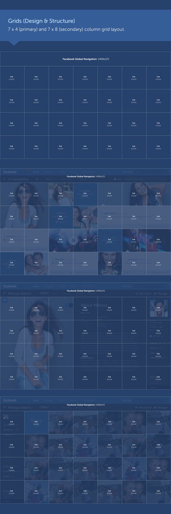 Facebook New UI Prototype Grid (Design & Structure)  - New Look & Concept by Fred Nerby