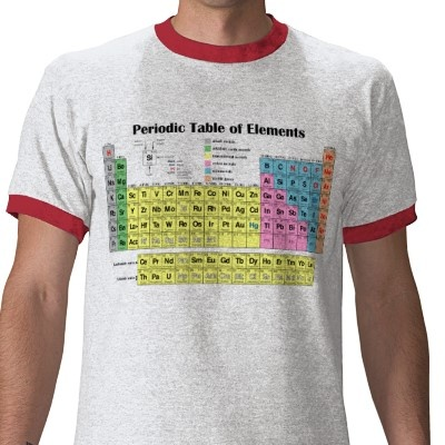 Periodic table of elements ringer t shirt shirts t for Custom periodic table t shirts