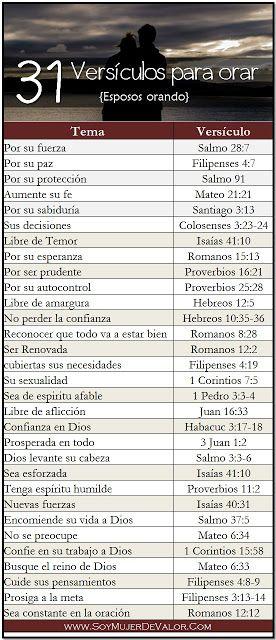 Soy Mujer de Valor: 31 versículos para orar {Esposos orando}