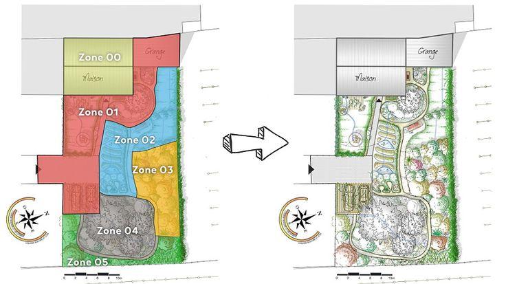 La définition des zones est une étape indispensable pour aboutir à un bon design global, comme le montre le cas pratique ci-dessus.  Pour lire l'article complet : http://www.permaculturedesign.fr/zones-economie-energie-design-efficacite-placement-permaculture #PermacultureDesign #Permaculture #EfficaciteEnergetique #LaMinutePermaculture #StrategiePermacole #ProfesseurNature #DefinirSesZonesEnPermaculture #DesignDePermaculture #PlacementsEfficaces  #ZonesDePermaculture
