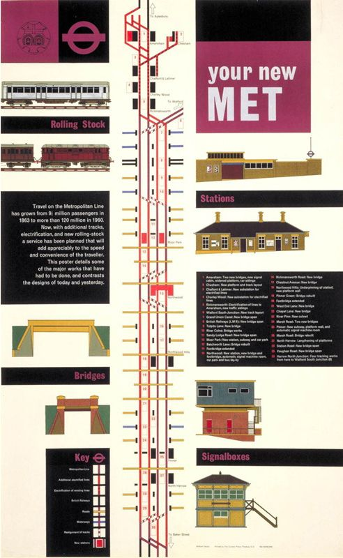 """""""Your New Met"""" Tube Poster from London Transport Museum"""