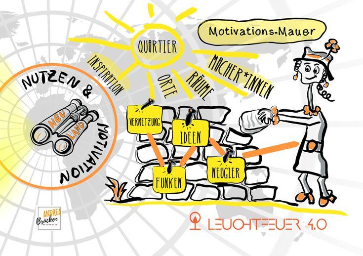 """Die vierte Sketchnote zum Thema """"Nutzen & Motivation"""" im Leuchtfeuer 4.0 MOOC"""