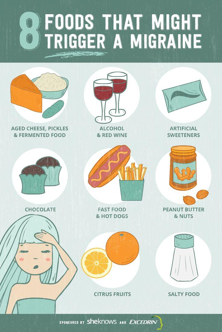 imágenes de what food helps for migraine